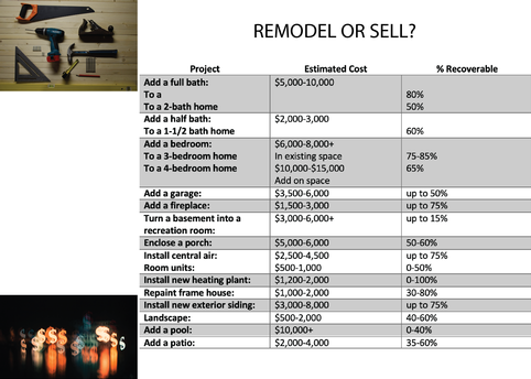 remodel or sell?